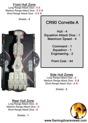 CR90 Corvette A